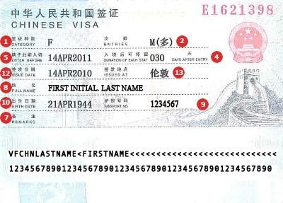 Viisumi Kiinaan